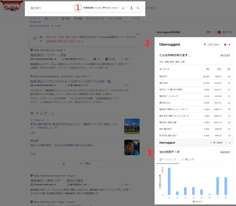 Ubersuggest 検索画面