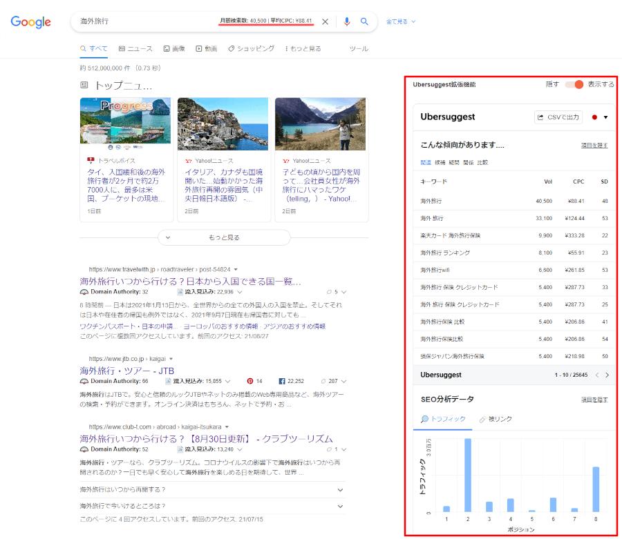 ubersuggestのGoogle検索結果表示画面